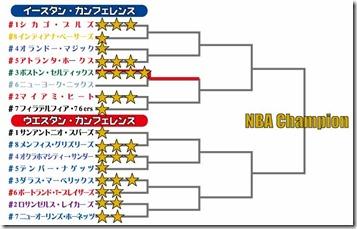 NBAPlayoff11ブラケット4.26