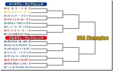 NBAPlayoff11ブラケット