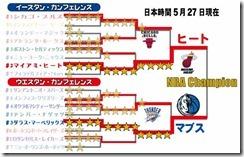 NBAPlayoff11ブラケット5.27