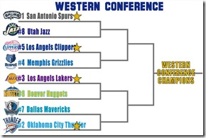 NBAPlayoff12ブラケットWEst4.30