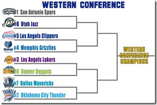 NBAPlayoff12ブラケットWEst
