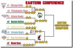 NBAPlayoff12ブラケットEast5.27