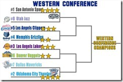 NBAPlayoff12ブラケットWEst5.10