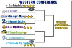 NBAPlayoff12ブラケットWEst5.8