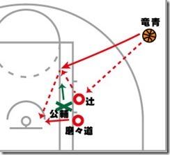 13東芝vsトヨタ 東芝ラストショット図解